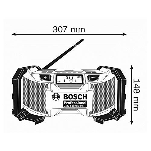 Testbericht Bosch Baustellenradio GML SoundBoxx ReviewAttack